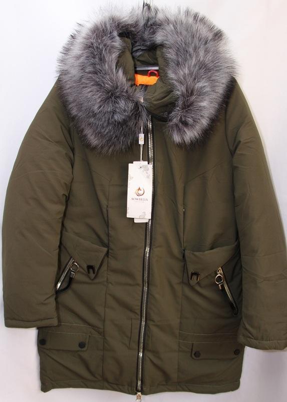 Куртки женские AOWEELIA оптом 19091209 1768-3